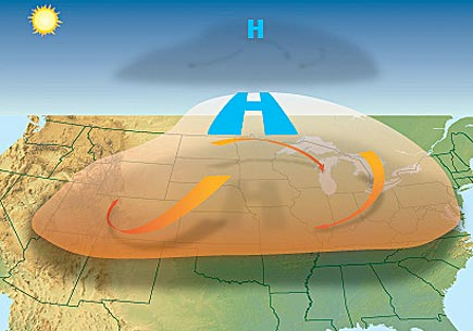 Illustration depicting the formation of a heat wave. Image credit: U. S. National Weather Service, via Wikimedia Commons