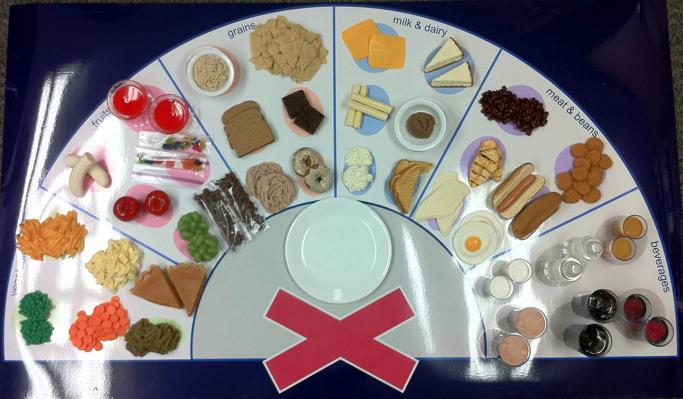 Placemat Protocol is an innovative, powerful, and fun tool to gauge preschoolers' perceptions of healthy meals and to teach them how to improve the nutritional value of their meals. Children create pretend meals on a real plate using life-size, realistic food models arranged on a large, colorful floor mat. Image credit: Kristen Harrison