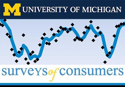 Universidade de Michigan de Consumidores