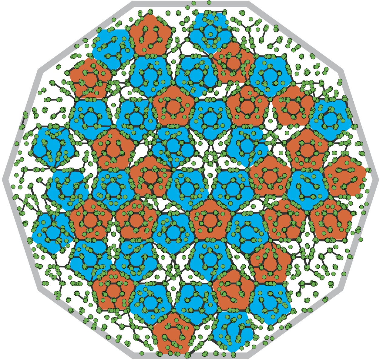 A cross-section of the icosahedral quasicrystal simulated by University of MIchigan researchers. While the exotic solid has order and rotational symmetry, it does not have a repeating pattern. Image credit: Michael Engel
