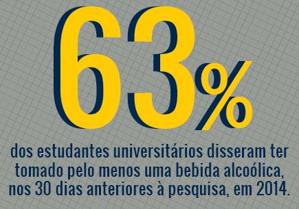 Aumenta o uso diário de maconha entre os estudantes universitários dos EUA –  Números mais altos desde 1980