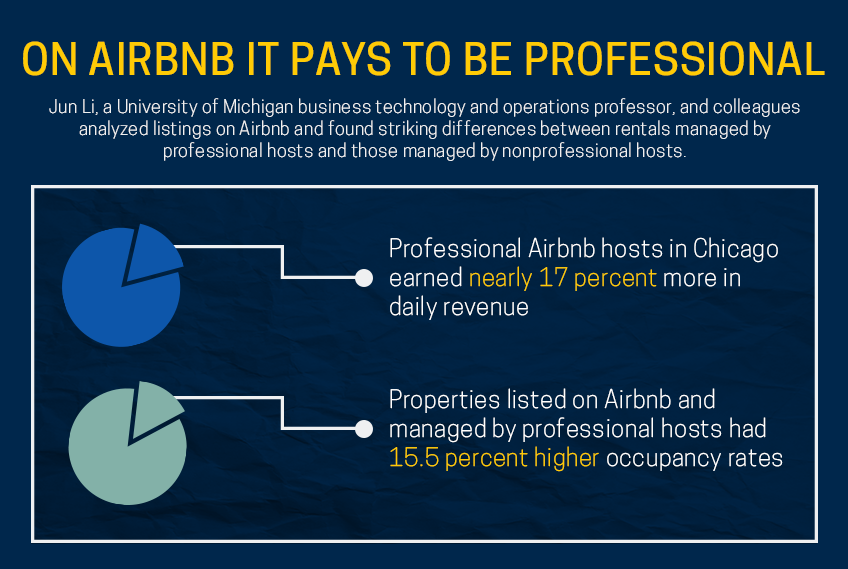 On Airbnb it pays to be a professional