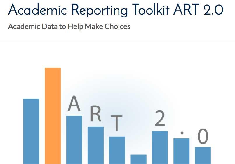 Academic Reporting Toolkit ART 2.0 logo graphic.