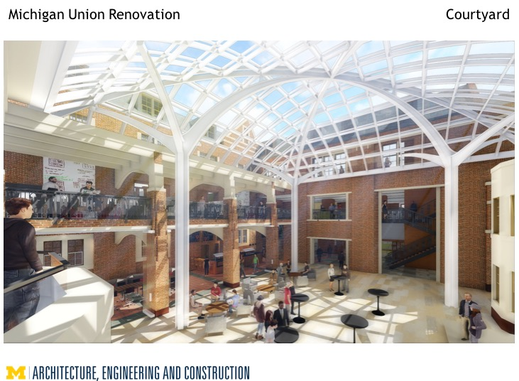 An artist rendering of the Union renovations.