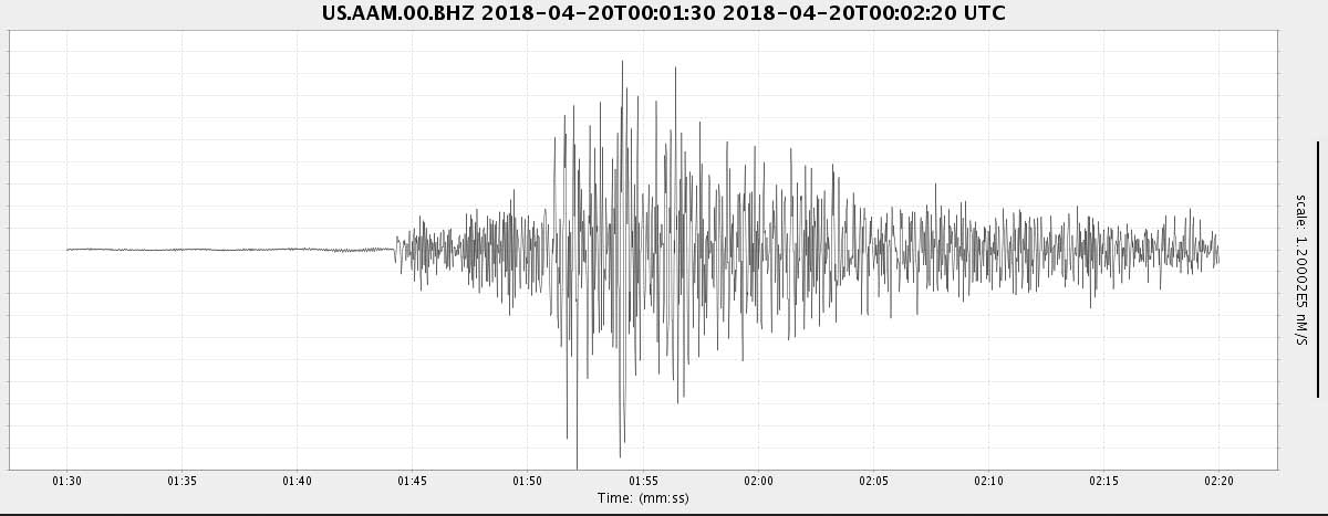 Seismogram of the April 19 magnitude-3.6 earthquake, recorded at the University of Michigan seismic station in Ann Arbor. Image credit: University of Michigan