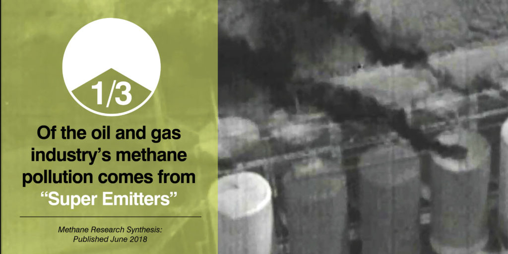 "1/3 of oil and gas industry's methane pollution comes from ""Super Emitters"""