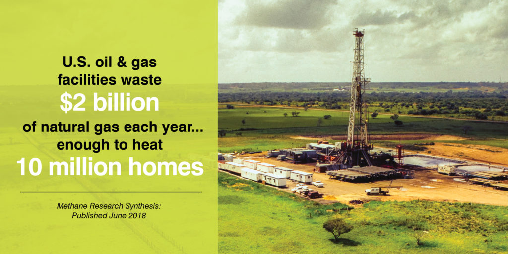 U.S. oil and gas facilities waste $2 billion of natural gas each year. enough to heat 10 million homes