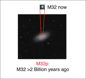 Rendered picture of the M32p galaxy 2 billion years ago
