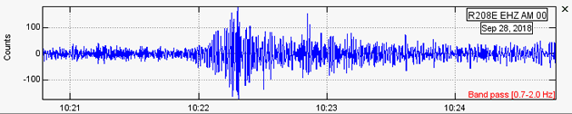 Seismogram showing the shaking in Michigan Stadium following the first University of Michigan touchdown during the Sept. 22 home football game against the University of Nebraska. The shaking was recorded by a seismometer installed inside the stadium and registered a 3.4 on the Michigan Magnitude scale devised by U-M geologist Ben van der Pluijm. Image credit: Ben van der Pluijm