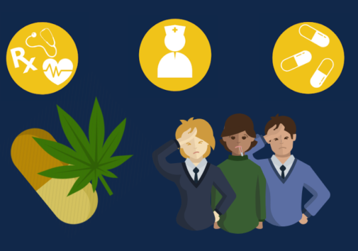 Icons of medical marijuana.