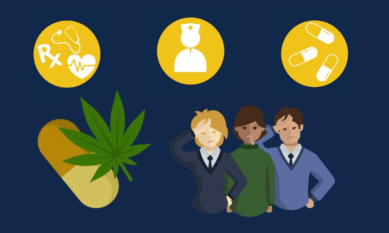 Icons of medical marijuana.