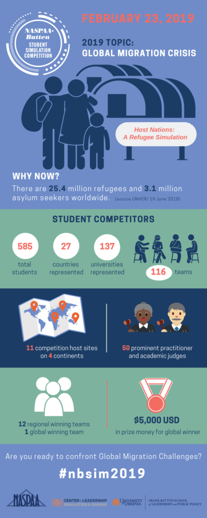 Info-graphic on global migration crisis. Images courtesy: NASPAA