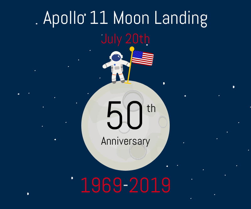 "Graphic of an astronaut on top of a moon that says ""Apollo 11 moon landing, 50th anniversary 1969-2019"""