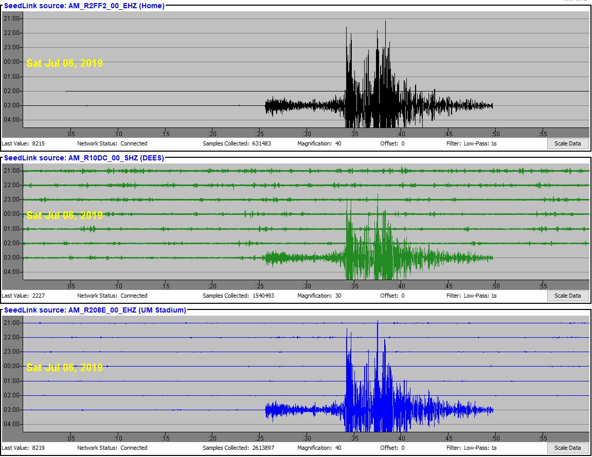image of a seismogram