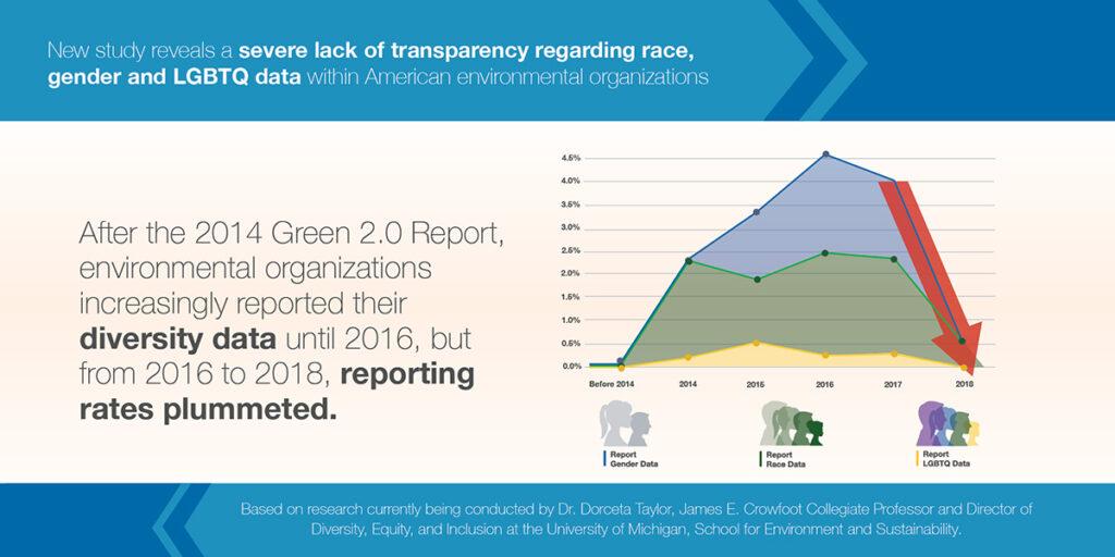 Infographic 5/5
