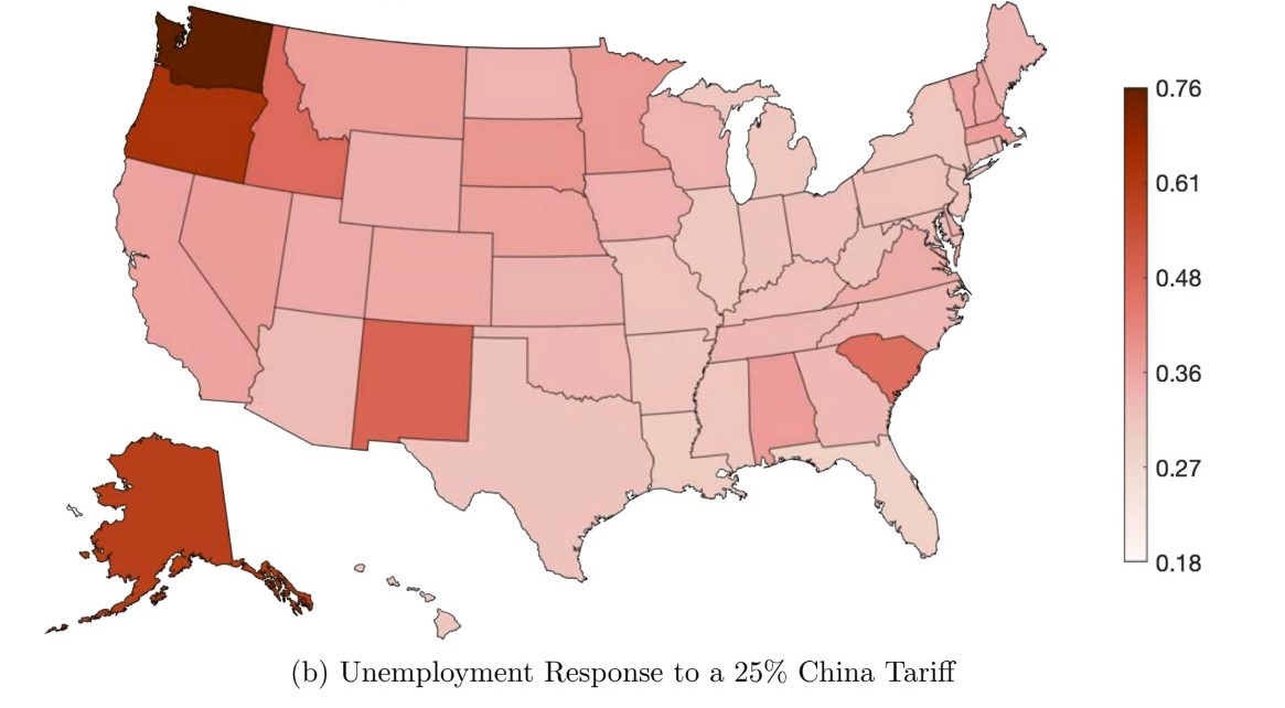 Graph of American unemployment in response to a China tariff