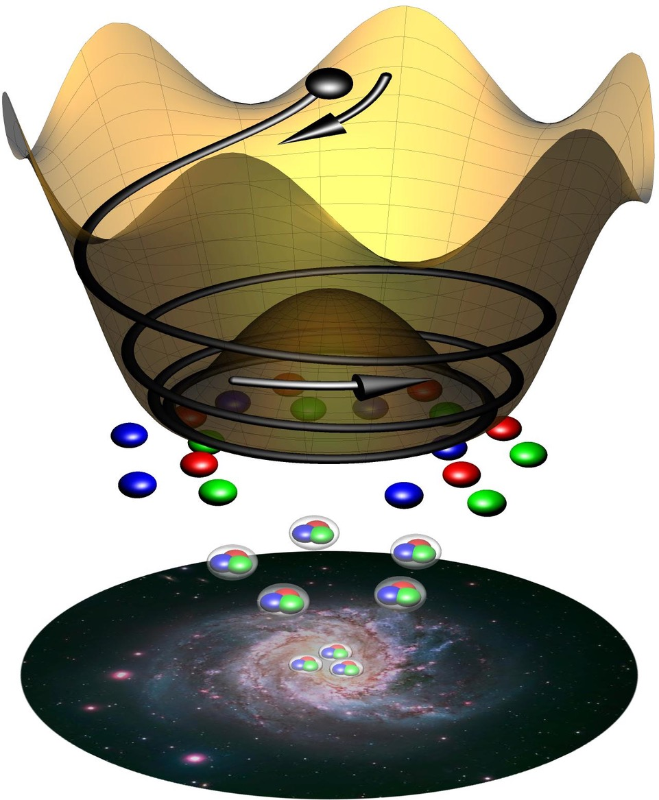 The rotation of the axion (black ball) produces an excess of matter (colored balls) over antimatter, allowing galaxies and human beings to exist. Graphic courtesy: Harigaya and Co. Photo courtesy: NASA