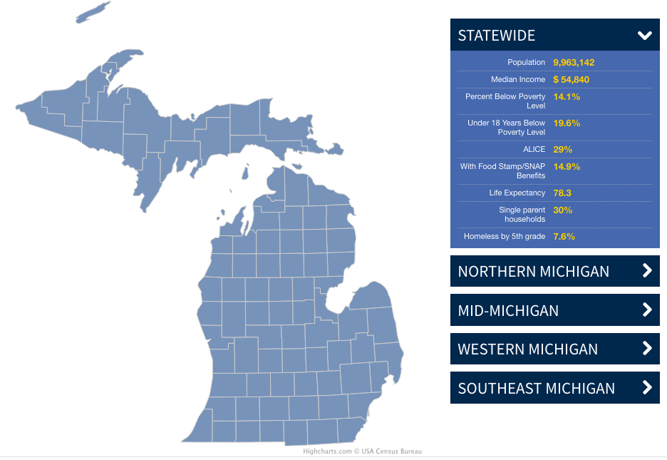 Map of Michigan with poverty map key. Image courtesy: U-M Poverty Solutions