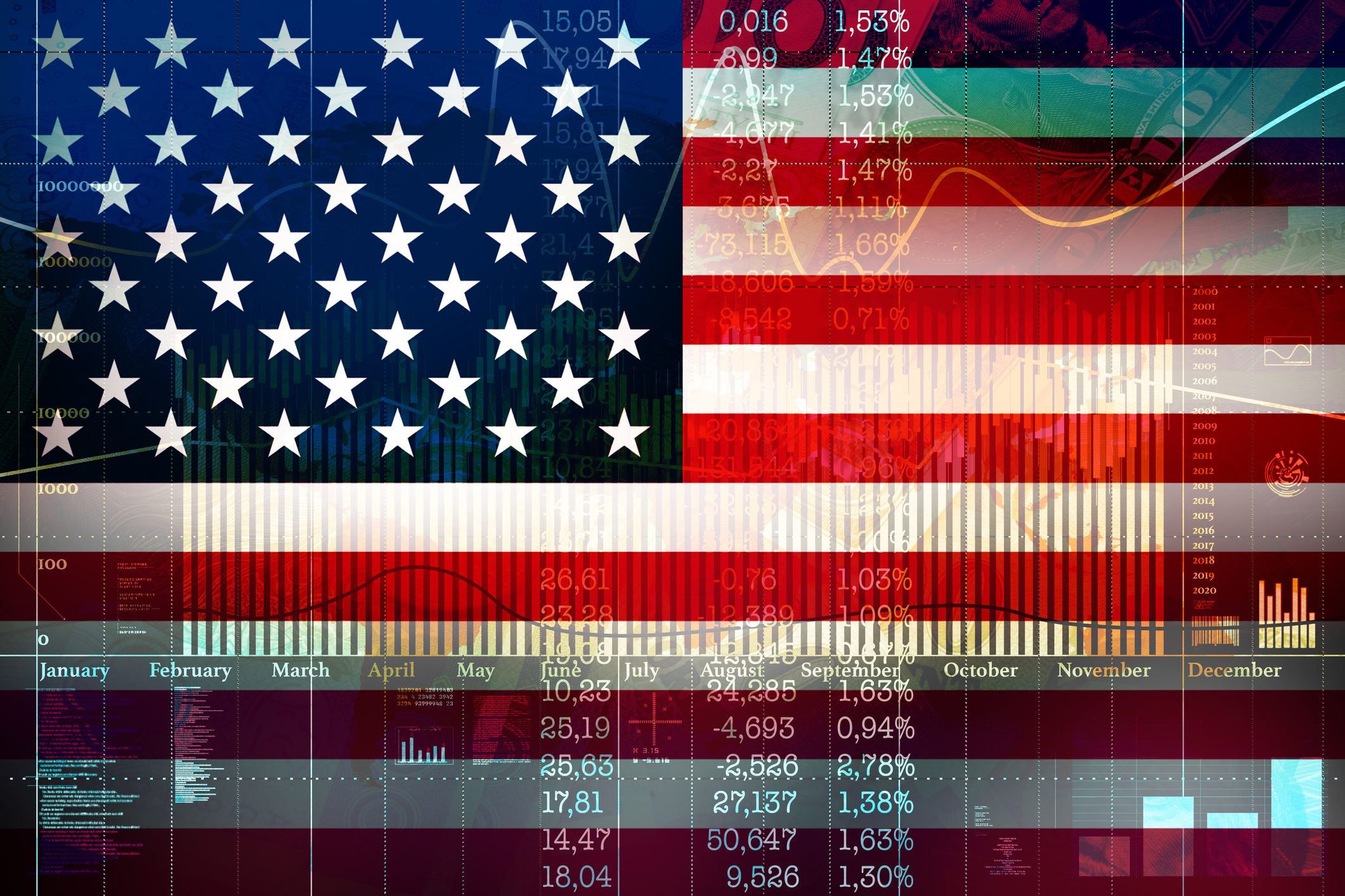Financial concept of growth on the American Stock Exchange.Comparison exchange charts the USA and China. Image credit: rzoze19