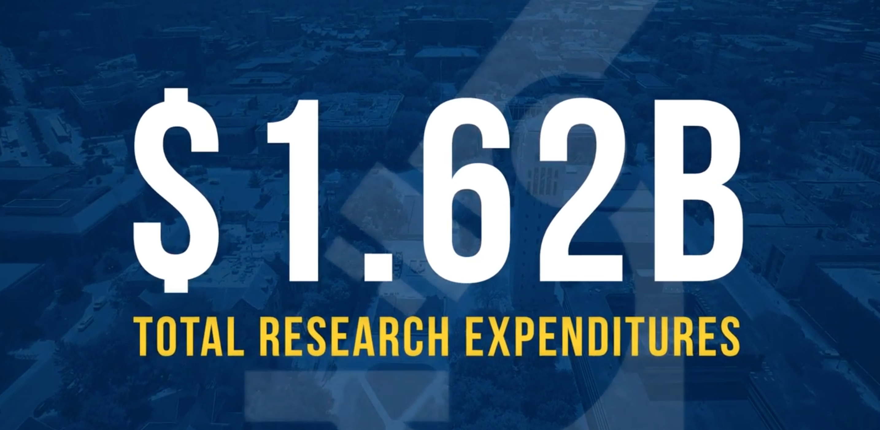 """""""$1.62B Total Research Expenditures"""" Screen Still from U-M Research"""