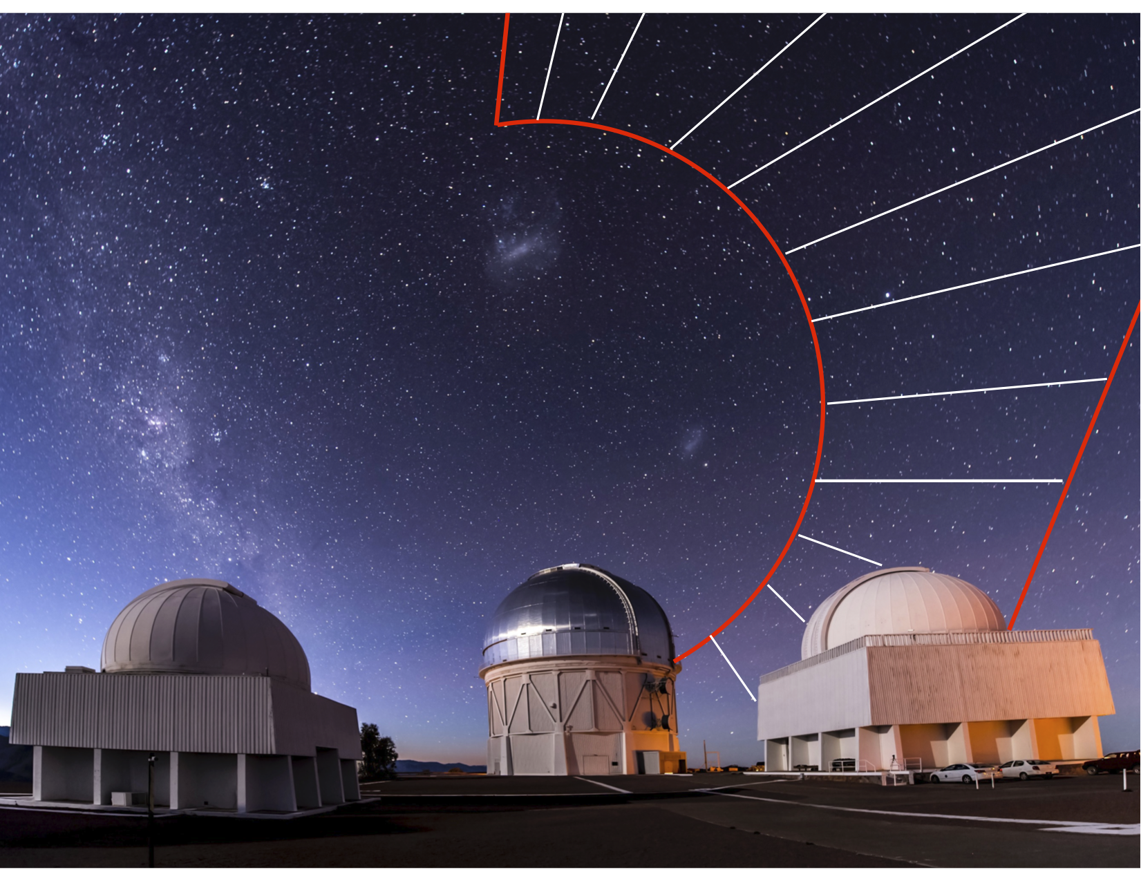 Over the course of 6 years, the Dark Energy Survey surveyed nearly one eighth of the sky. Image credit: Yuanyuan Zhang, The Dark Energy Survey