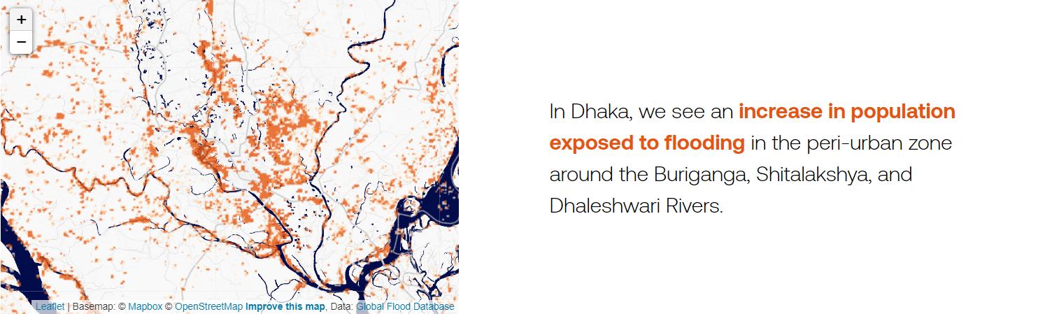 In Dhaka, we see an increase in population exposed to flooding in the peri-urban zone around Buringanga, Shitalakshya, and Dhaleshwari Rivers.