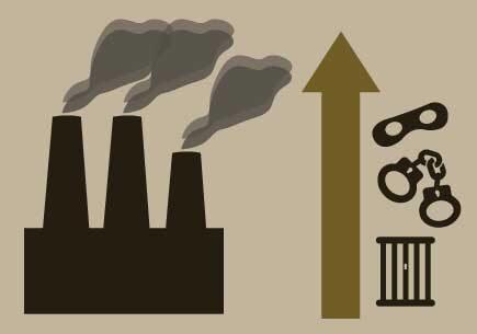 Poluição do ar aumenta comportamento não ético e o crime